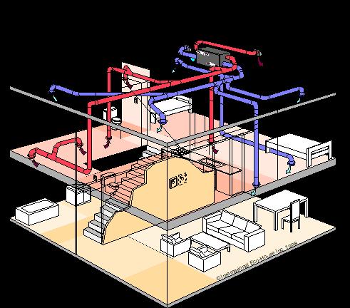 diagram: heat recovery ventilation (HRV) system